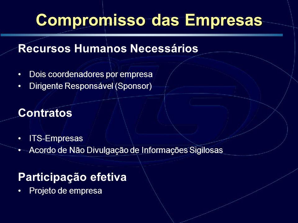 Compromisso das Empresas