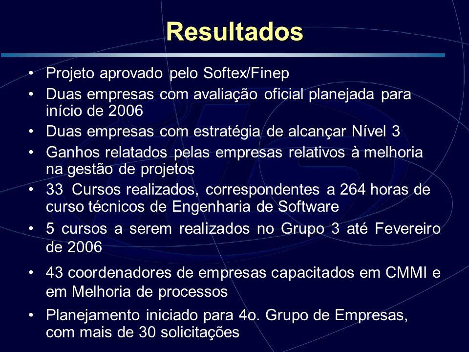Resultados Projeto aprovado pelo Softex/Finep