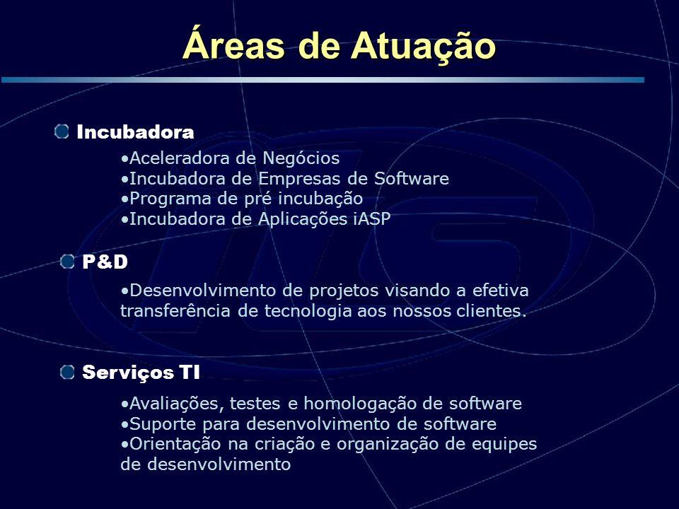 Áreas de Atuação Incubadora P&D Serviços TI Aceleradora de Negócios
