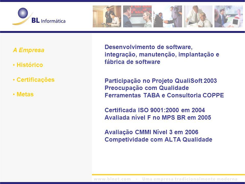 A Empresa Histórico. Certificações. Metas.
