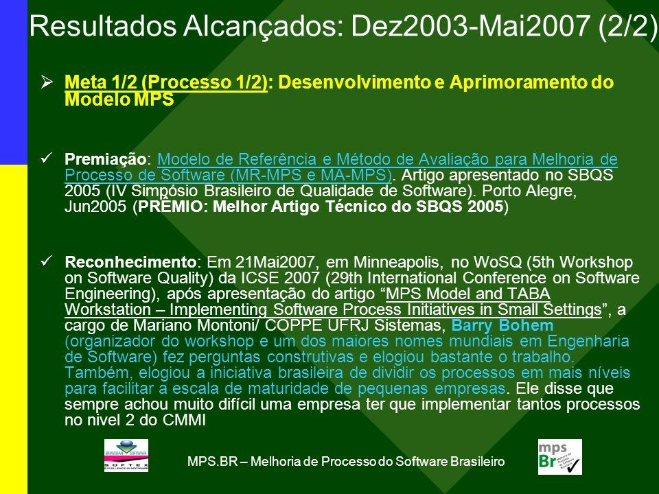 Resultados Alcançados: Dez2003-Mai2007 (2/2)