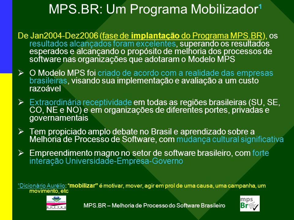 MPS.BR: Um Programa Mobilizador¹
