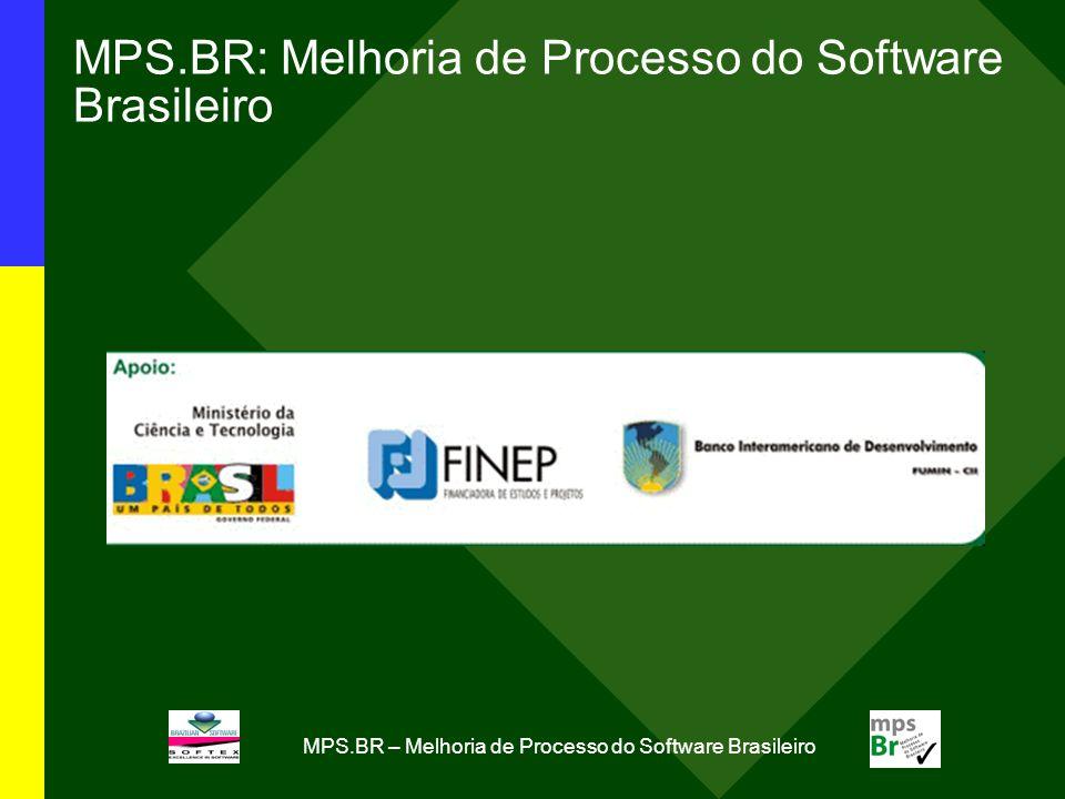 MPS.BR: Melhoria de Processo do Software Brasileiro