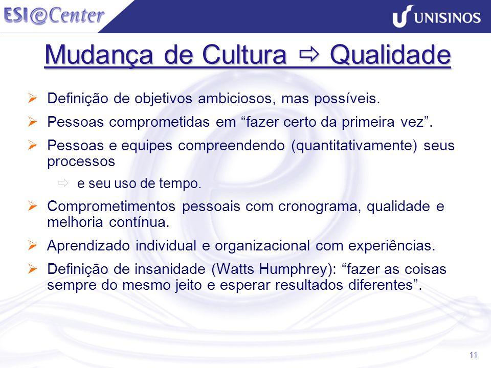 Mudança de Cultura  Qualidade