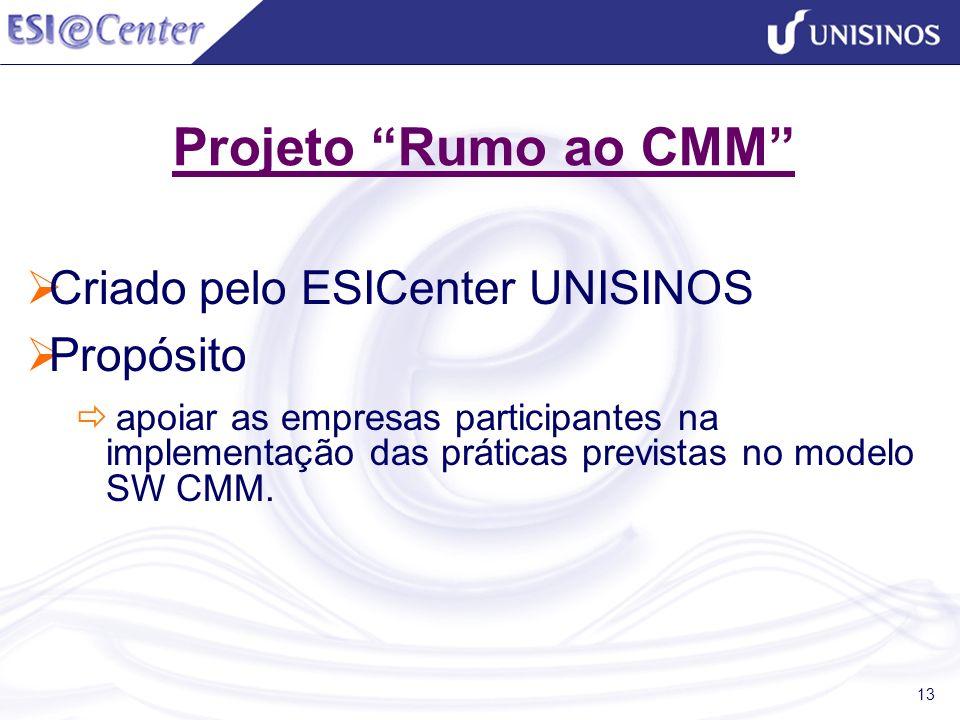 Projeto Rumo ao CMM Criado pelo ESICenter UNISINOS Propósito