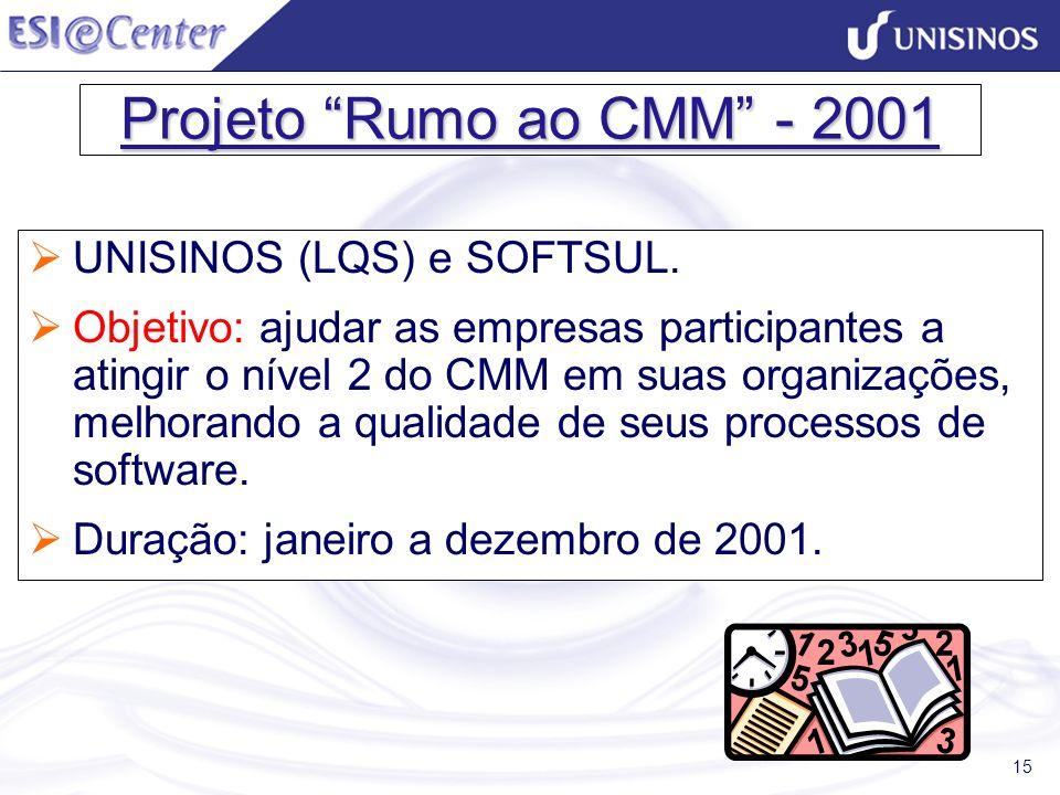 Projeto Rumo ao CMM - 2001 UNISINOS (LQS) e SOFTSUL.