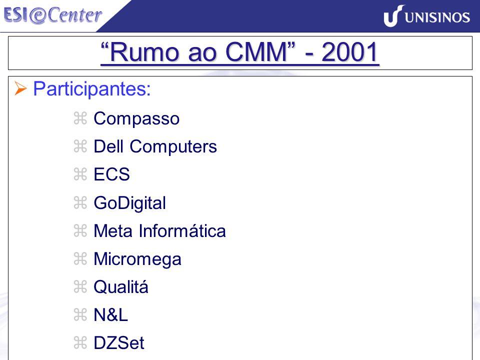 Rumo ao CMM - 2001 Participantes: Compasso Dell Computers ECS