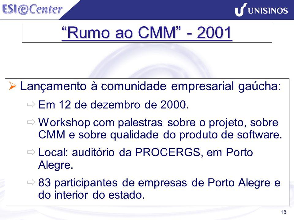 Rumo ao CMM - 2001 Lançamento à comunidade empresarial gaúcha:
