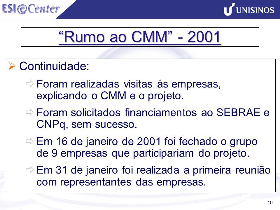 Rumo ao CMM - 2001 Continuidade: