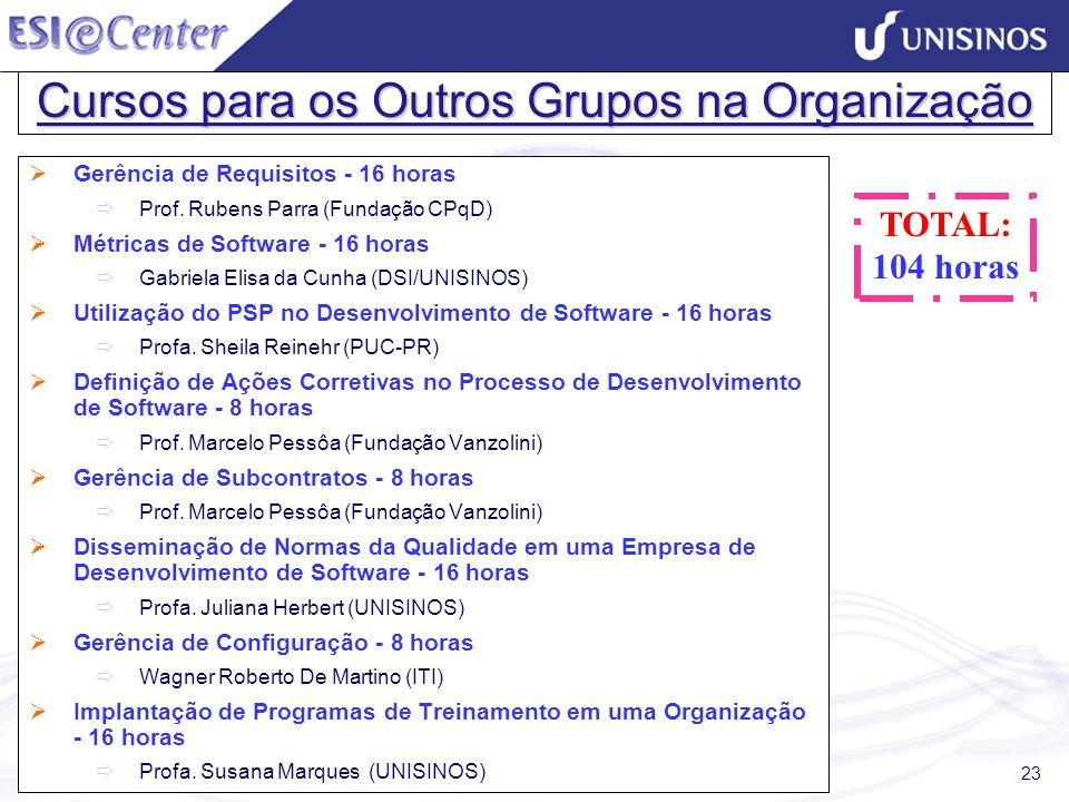 Cursos para os Outros Grupos na Organização