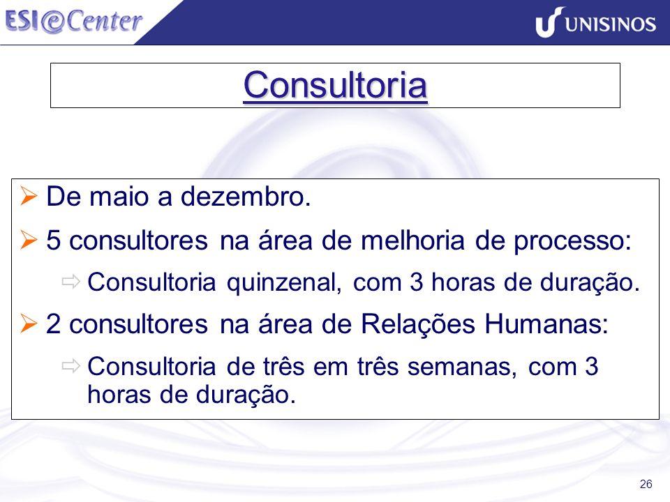 Consultoria De maio a dezembro.
