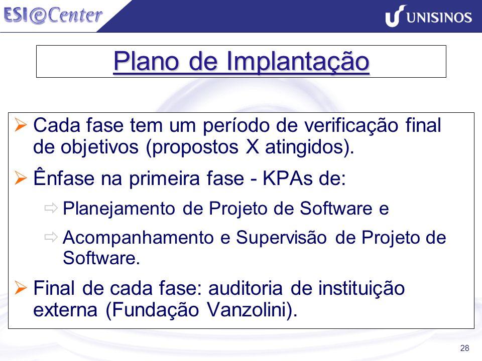 Plano de Implantação Cada fase tem um período de verificação final de objetivos (propostos X atingidos).