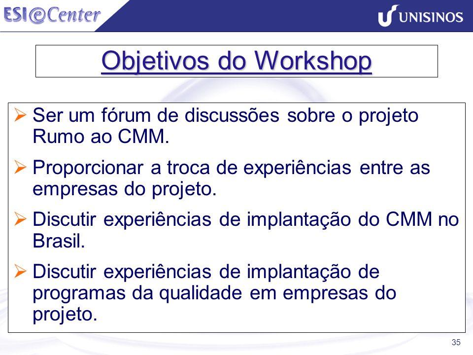 Objetivos do Workshop Ser um fórum de discussões sobre o projeto Rumo ao CMM. Proporcionar a troca de experiências entre as empresas do projeto.