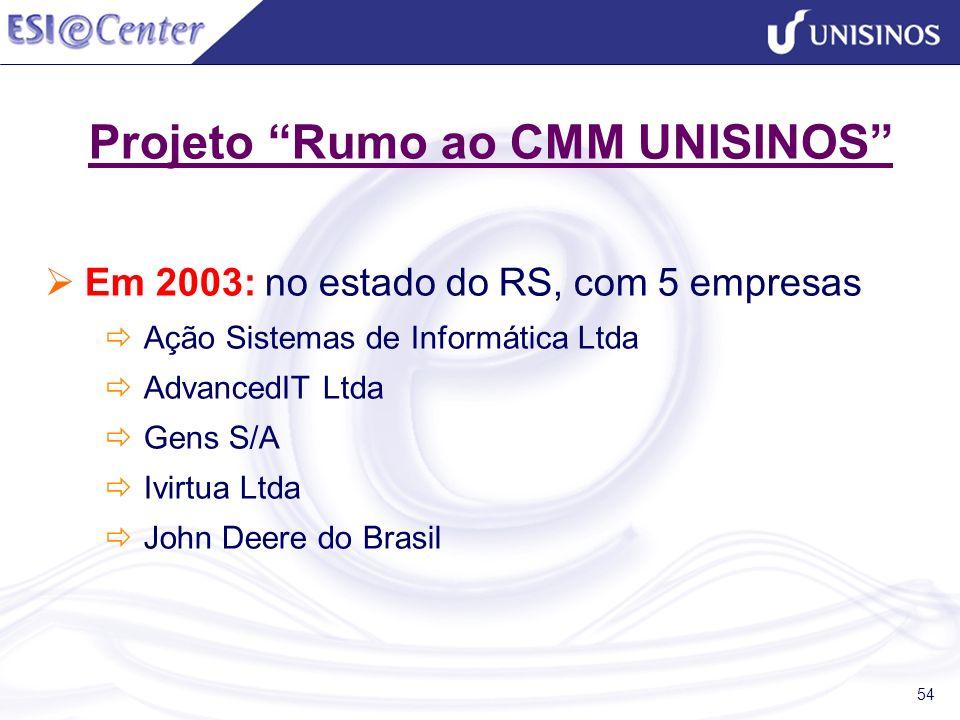 Projeto Rumo ao CMM UNISINOS