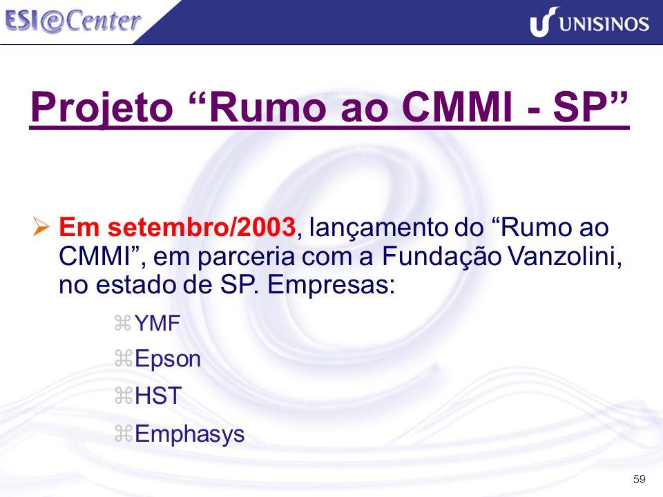 Projeto Rumo ao CMMI - SP