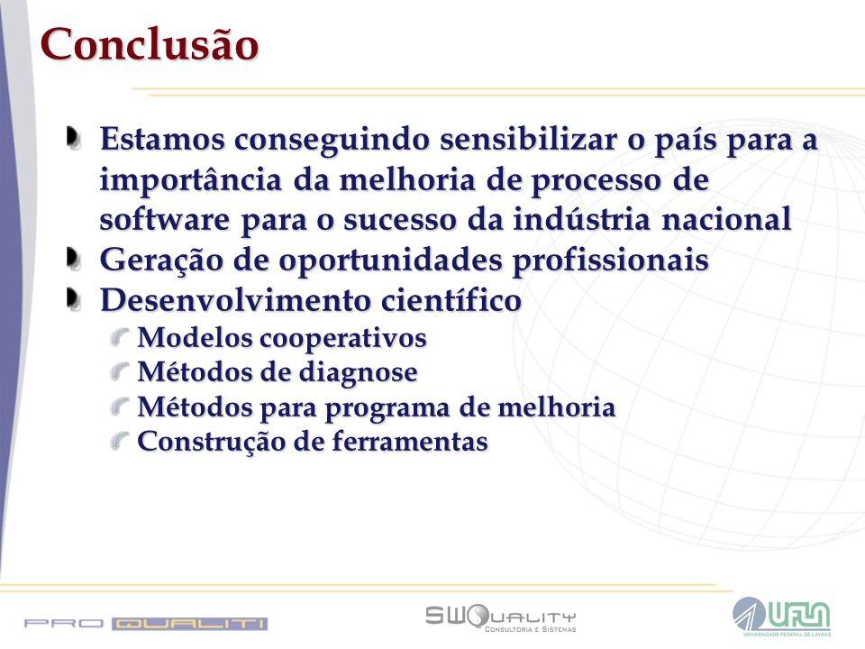 Conclusão Estamos conseguindo sensibilizar o país para a importância da melhoria de processo de software para o sucesso da indústria nacional.