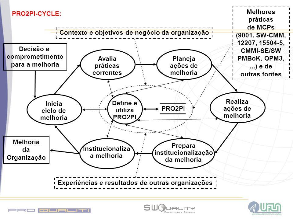 Contexto e objetivos de negócio da organização