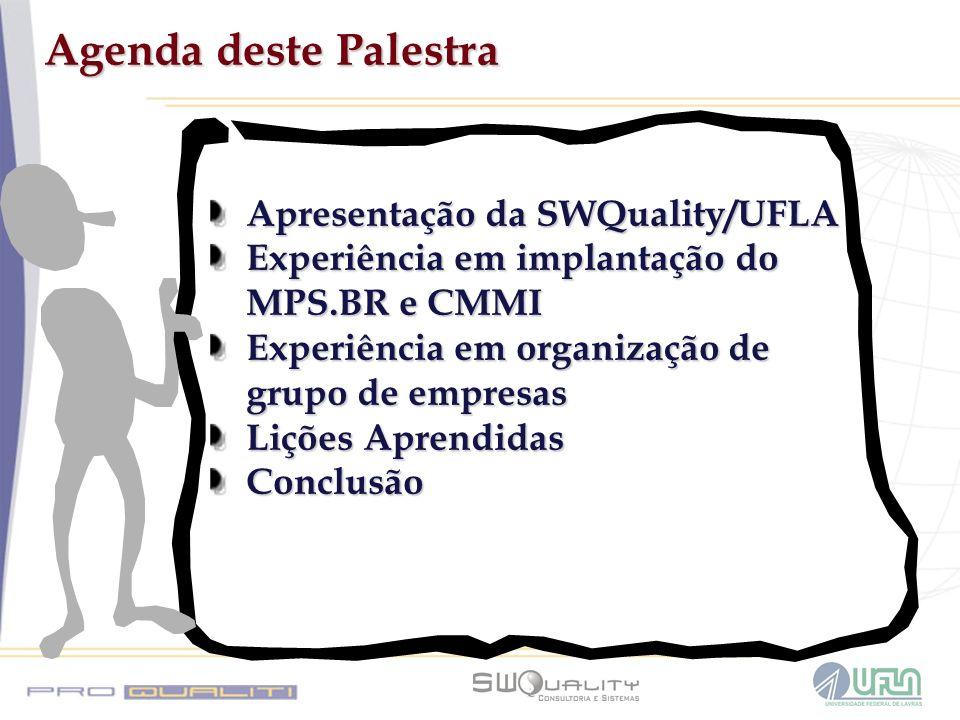 Agenda deste Palestra Apresentação da SWQuality/UFLA
