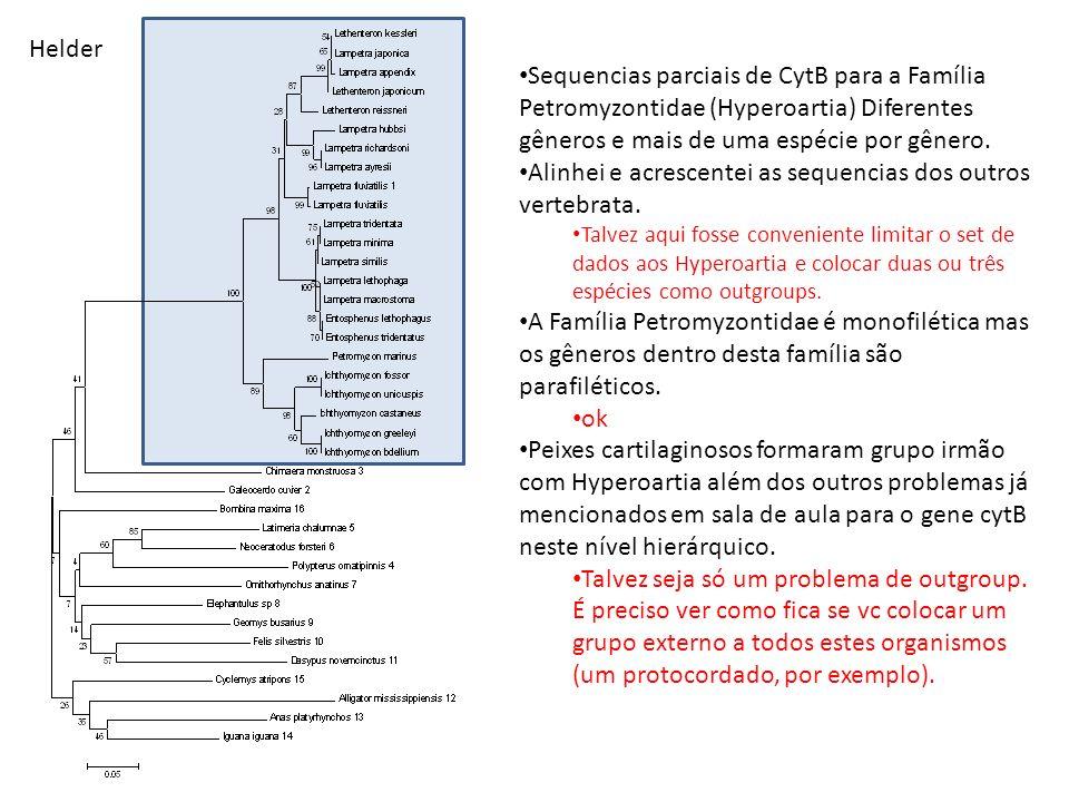 Alinhei e acrescentei as sequencias dos outros vertebrata.