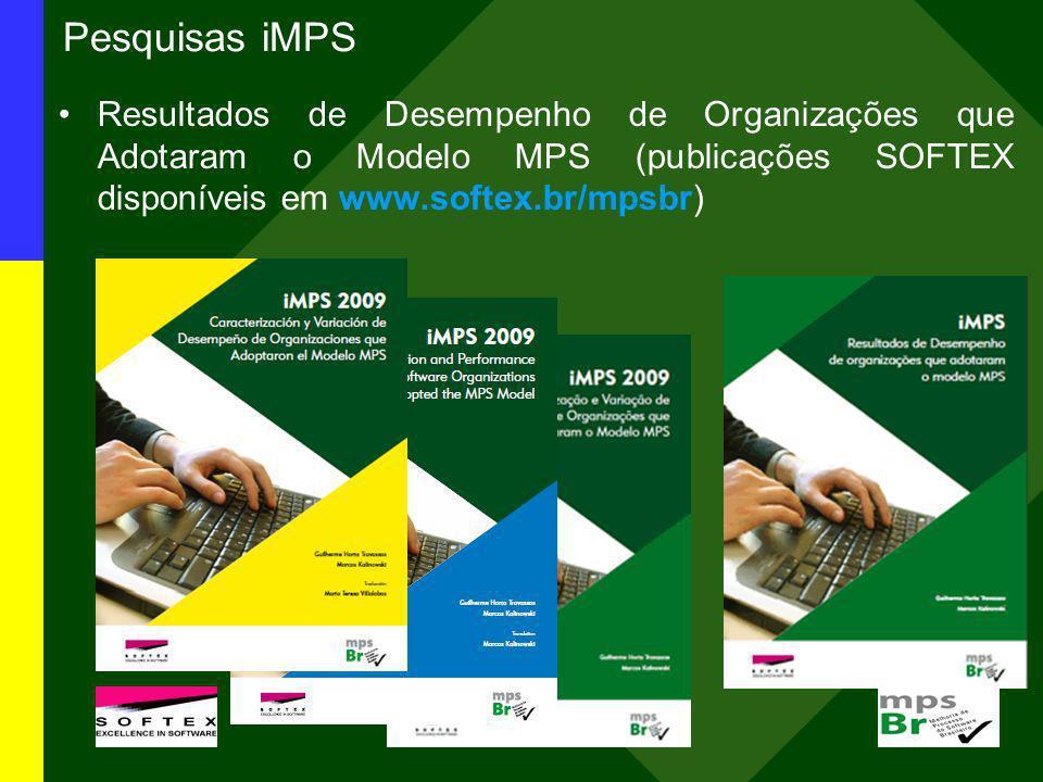 Pesquisas iMPS Resultados de Desempenho de Organizações que Adotaram o Modelo MPS (publicações SOFTEX disponíveis em www.softex.br/mpsbr)