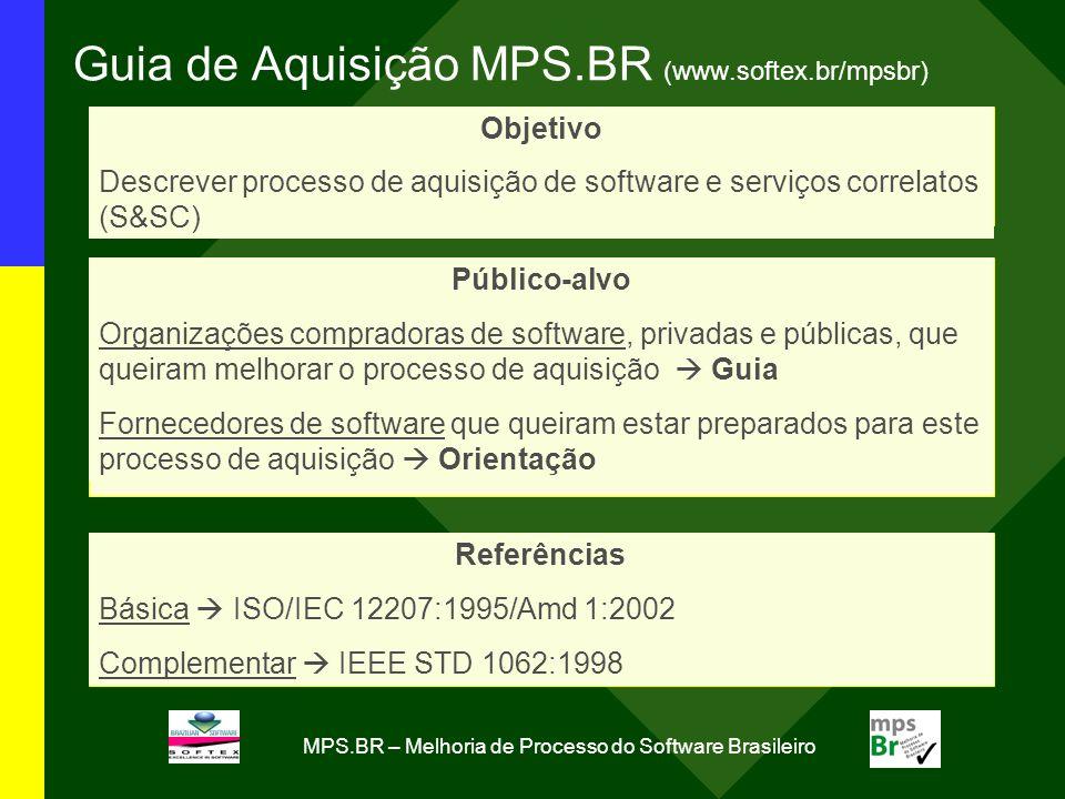 Guia de Aquisição MPS.BR (www.softex.br/mpsbr)
