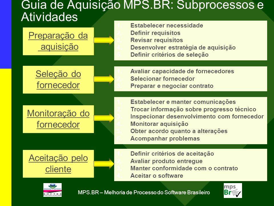 Guia de Aquisição MPS.BR: Subprocessos e Atividades