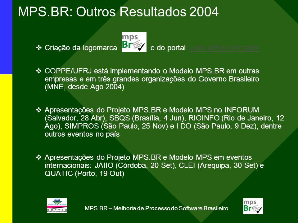 MPS.BR: Outros Resultados 2004