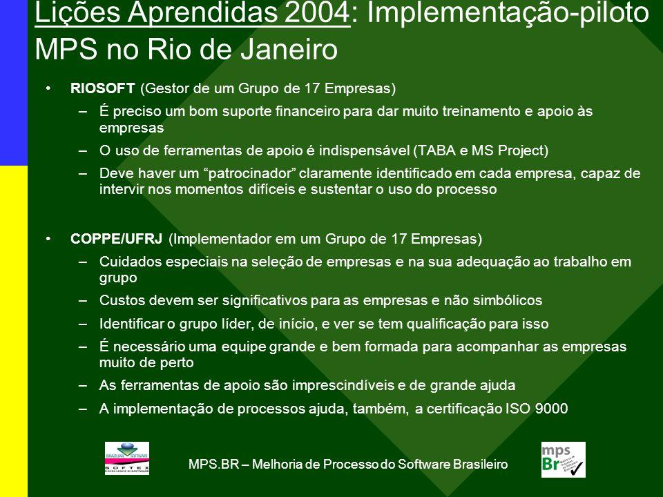Lições Aprendidas 2004: Implementação-piloto MPS no Rio de Janeiro