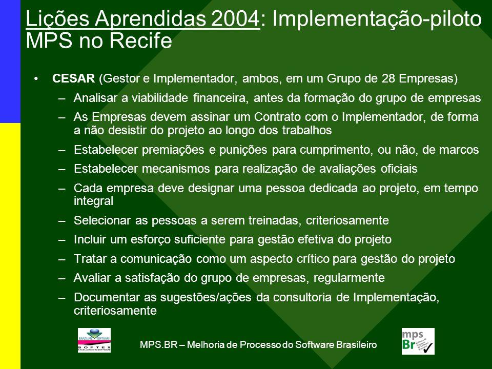Lições Aprendidas 2004: Implementação-piloto MPS no Recife