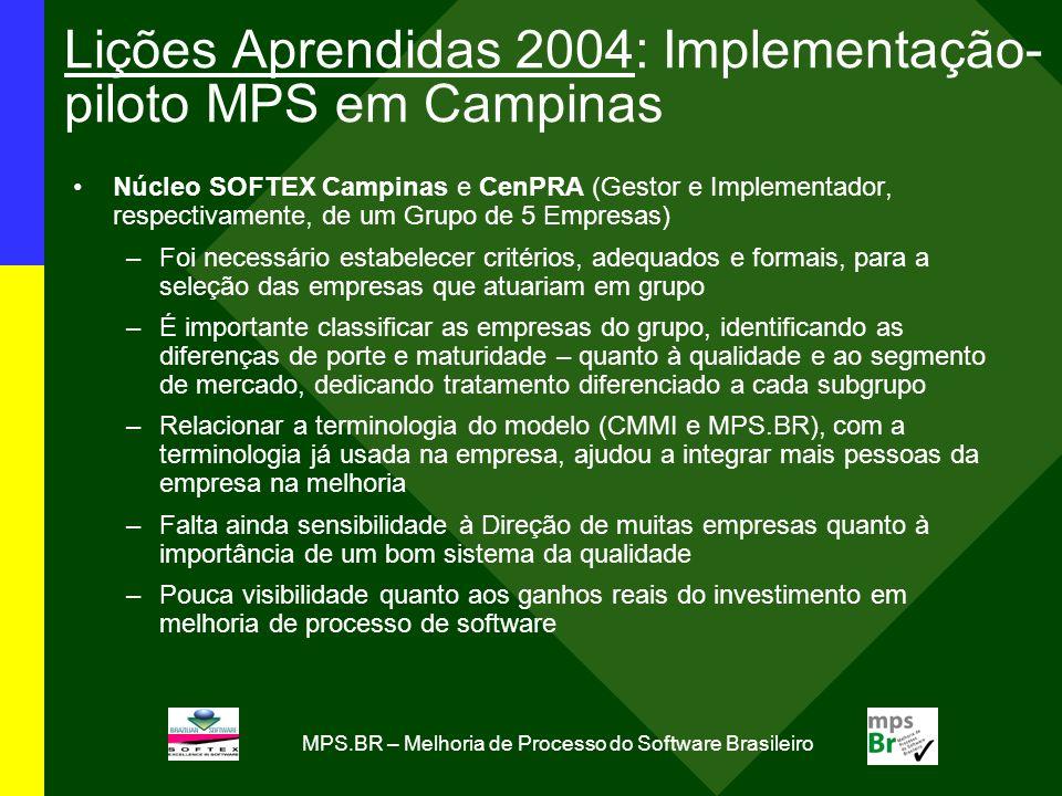 Lições Aprendidas 2004: Implementação-piloto MPS em Campinas