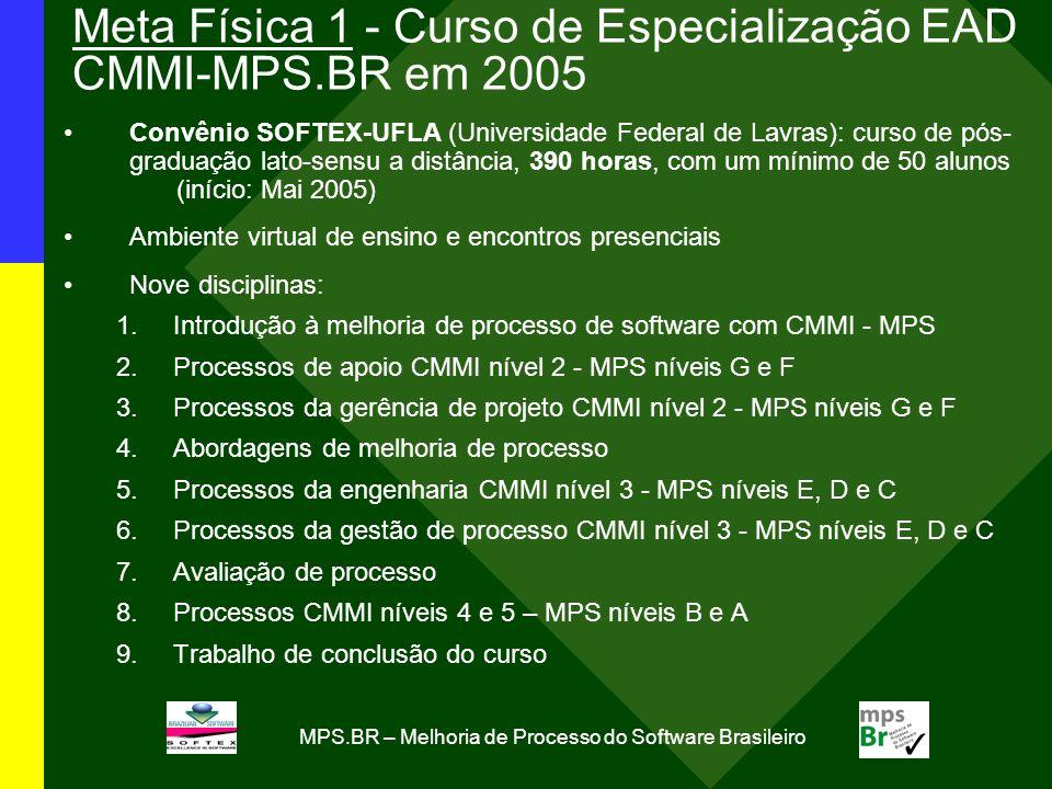 Meta Física 1 - Curso de Especialização EAD CMMI-MPS.BR em 2005