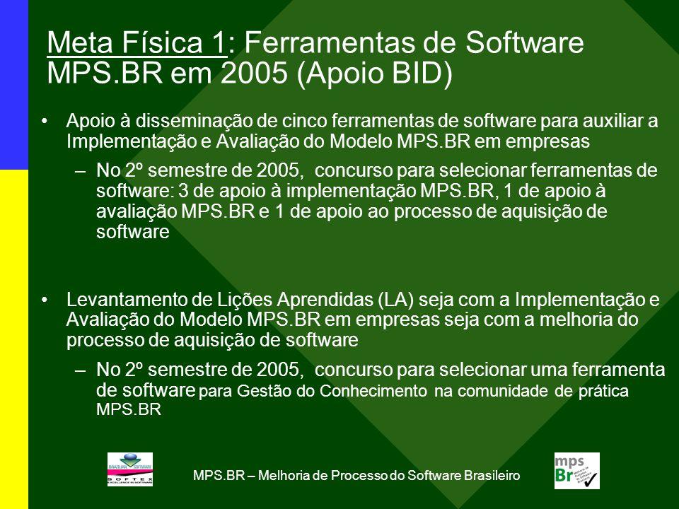 Meta Física 1: Ferramentas de Software MPS.BR em 2005 (Apoio BID)