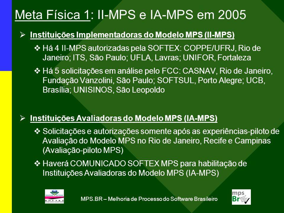Meta Física 1: II-MPS e IA-MPS em 2005