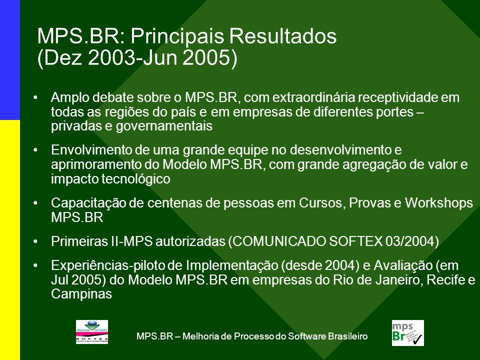 MPS.BR: Principais Resultados (Dez 2003-Jun 2005)