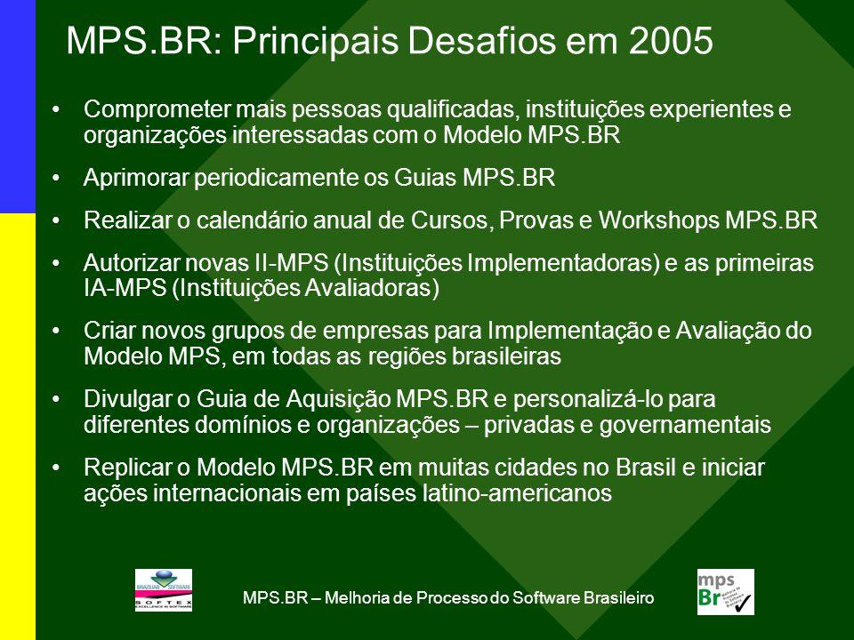 MPS.BR: Principais Desafios em 2005