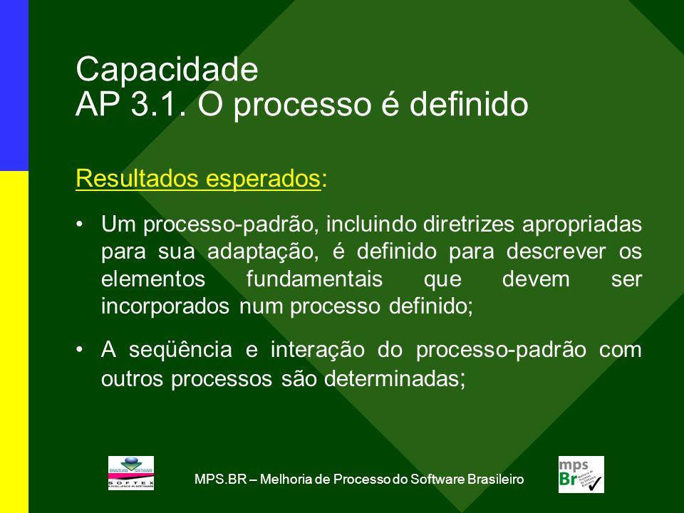 Capacidade AP 3.1. O processo é definido