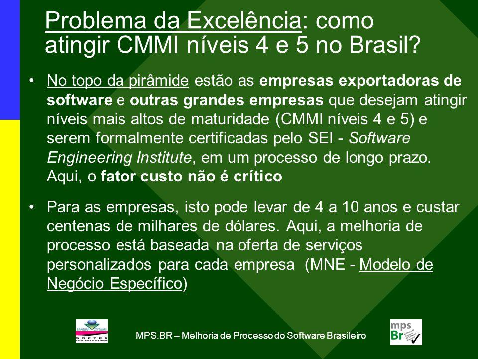 Problema da Excelência: como atingir CMMI níveis 4 e 5 no Brasil