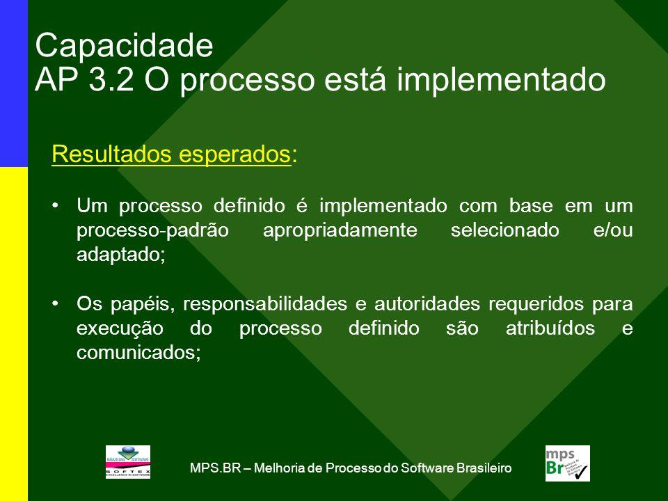 Capacidade AP 3.2 O processo está implementado