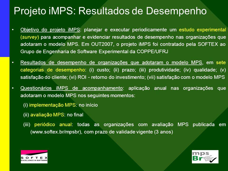Projeto iMPS: Resultados de Desempenho