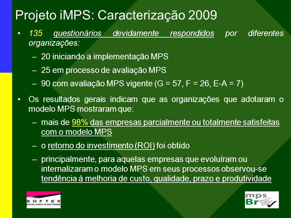 Projeto iMPS: Caracterização 2009