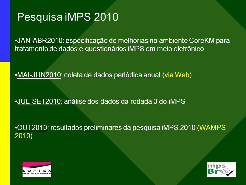 Pesquisa iMPS 2010 JAN-ABR2010: especificação de melhorias no ambiente CoreKM para tratamento de dados e questionários iMPS em meio eletrônico.
