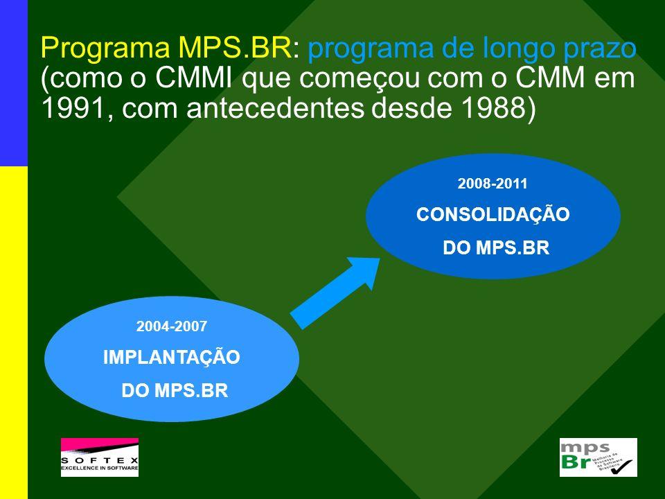 Programa MPS.BR: programa de longo prazo (como o CMMI que começou com o CMM em 1991, com antecedentes desde 1988)