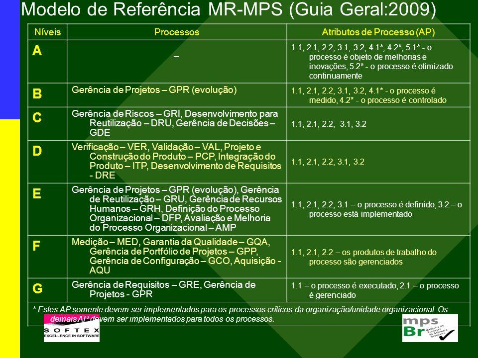 Modelo de Referência MR-MPS (Guia Geral:2009)