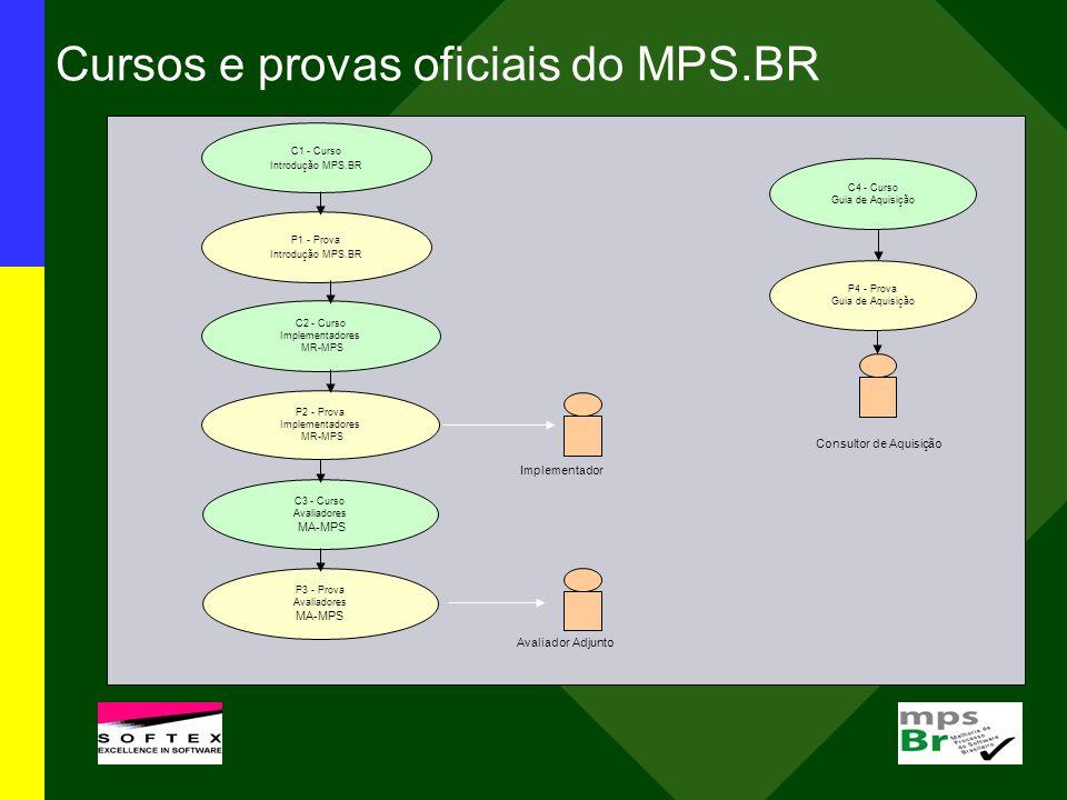 Cursos e provas oficiais do MPS.BR