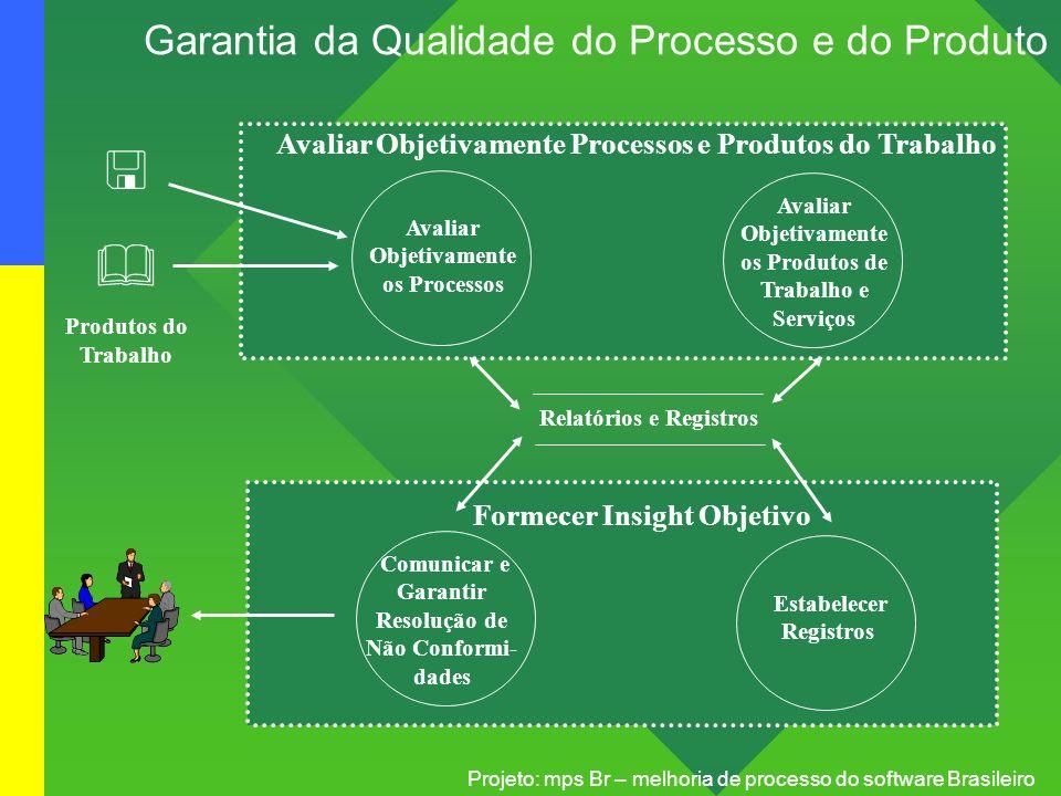 Garantia da Qualidade do Processo e do Produto