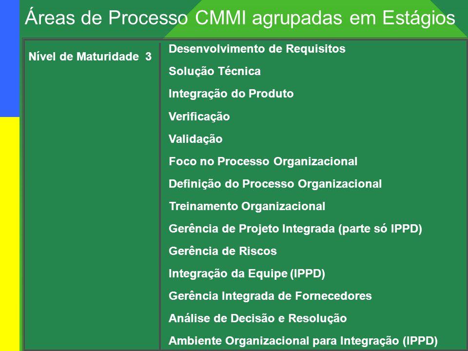 Áreas de Processo CMMI agrupadas em Estágios