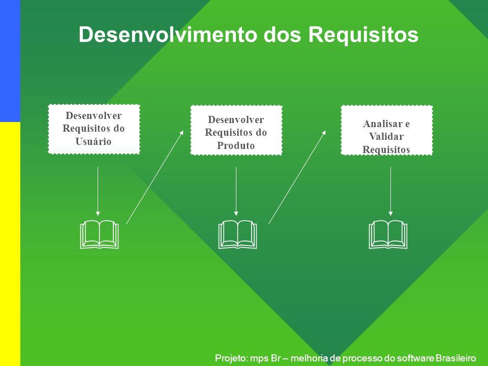 Desenvolvimento dos Requisitos