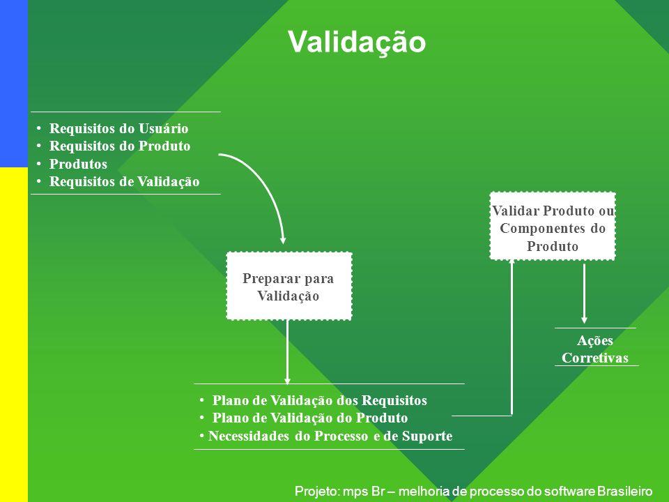 Validar Produto ou Componentes do Produto Preparar para Validação