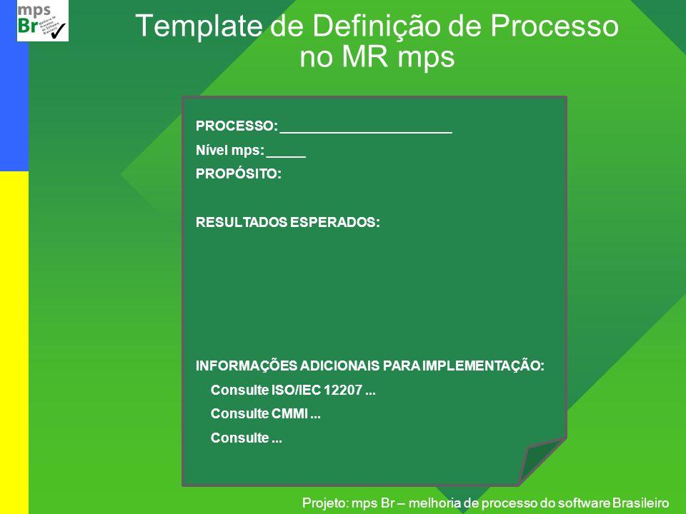 Template de Definição de Processo no MR mps