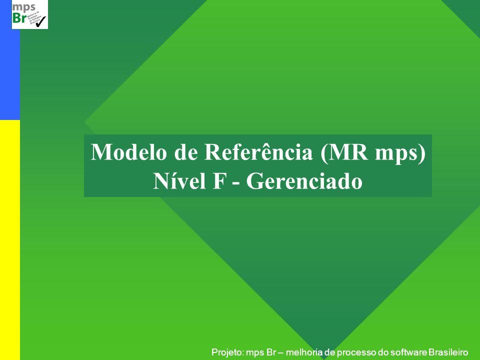 Modelo de Referência (MR mps) Nível F - Gerenciado
